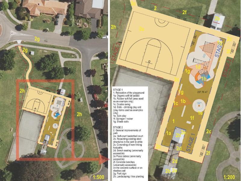 RGP Stage Plan